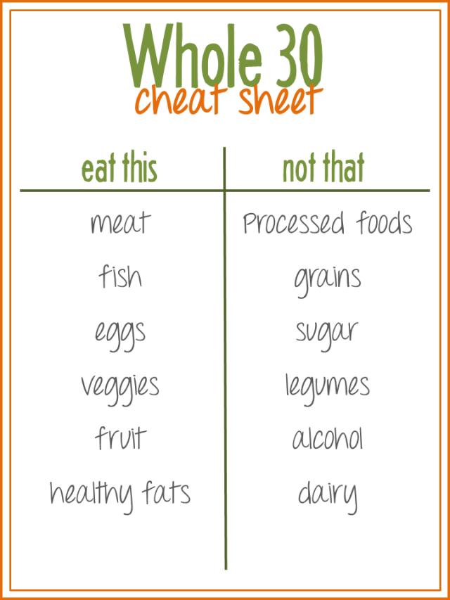 Whole 30 cheat sheet